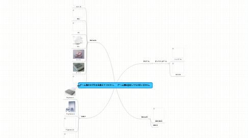 Mind Map: ゲーム機のおすすめを教えてください。 ゲーム機を追加してもかまいません。