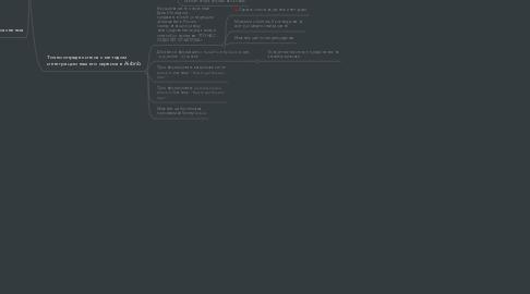 Mind Map: Как дожать Airbnb