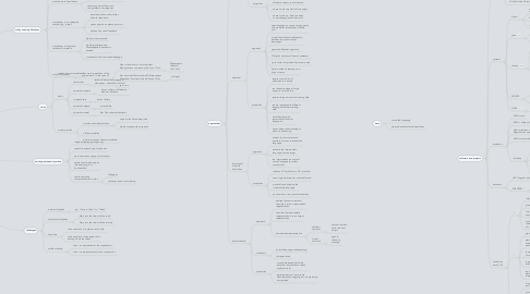 Mind Map: NLPA Machine Translation
