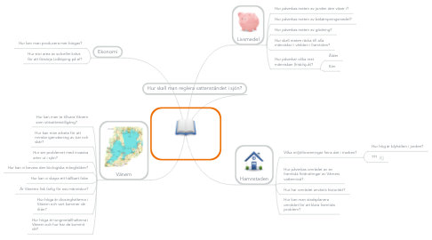 Mind Map: Exempel påGymnasiearbeten