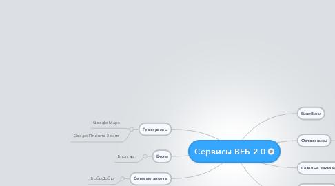 Mind Map: Сервисы ВЕБ 2.0