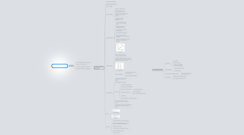 Mind Map: NLPA Statistical Machine Translation