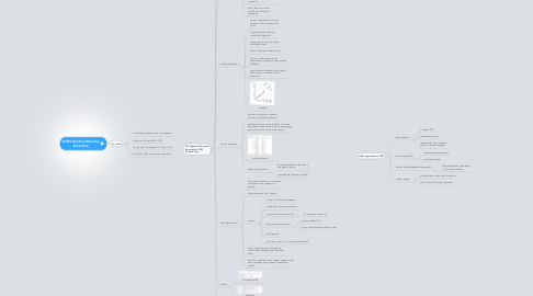 Mind Map: NLPA Statistical Machine