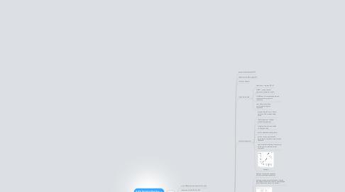 Mind Map: NLPA Statistical MachineTranslation