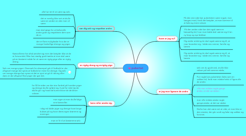 Mind Map: pubertet