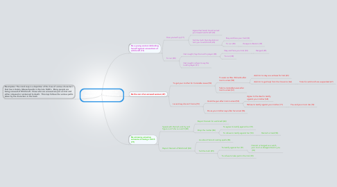 Mind Map: The Salem Witch Trials - An Interactive History Adventure (7)