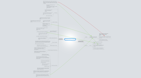 Mind Map: LM4:Laughter Out of Place