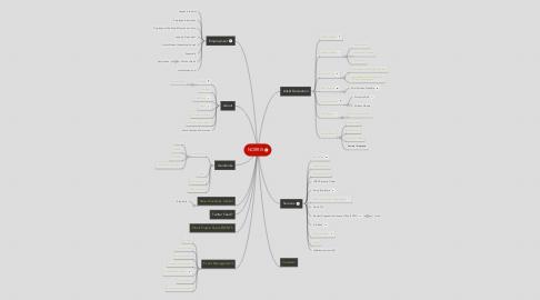 Mind Map: NORRIS