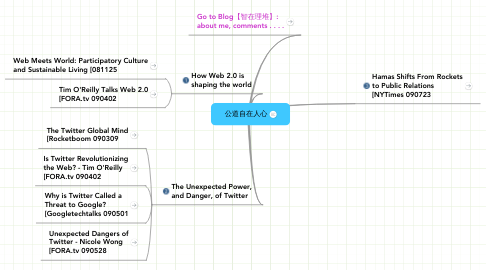 Mind Map: 公道自在人心