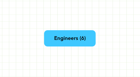 Mind Map: Engineers (6)