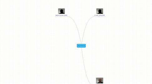 Mind Map: Engineers (6)