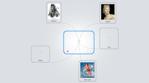 Mind Map: Apollo and Daphne