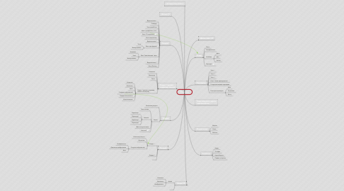 Mind Map: Phantomy