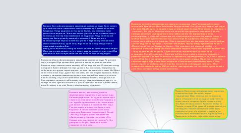Mind Map: Почему Юрий Гагарин так хотел учиться.