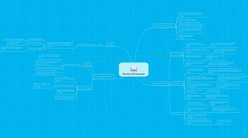 Mind Map: Theories and Frameworks