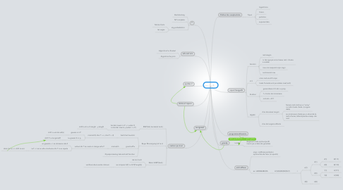 Mind Map: TPA