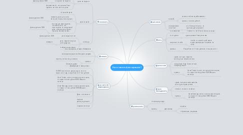 Mind Map: Как ставить Декларацию?