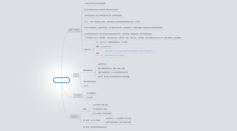 Mind Map: PHP培训