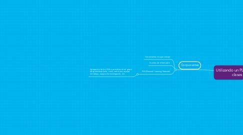 Mind Map: Utilizando un PLE en mis clases