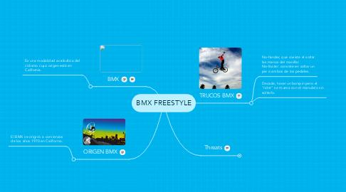 Mind Map: BMX FREESTYLE