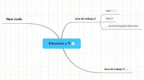 Mind Map: Educación y TI
