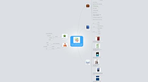 Mind Map: Анализ социальных сетей(Social Network Analysis)