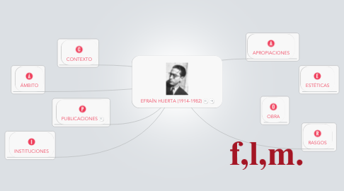 Mind Map: EFRAÍN HUERTA (1914-1982)