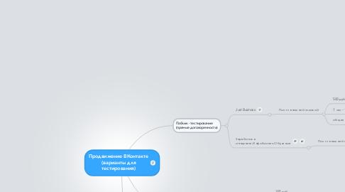 Mind Map: Продвижение ВКонтакте (варианты для тестирования)