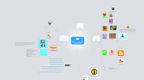 Mind Map: WEB 2.0 Y LA SOCIEDAD DE LA INFORMACIÓN.