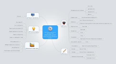 Mind Map: Как абсолютному новичкустать успешным  веб-дизайнером  за 21 день (2 книги, 5 видео-уроков, 3статьи, куча ссылок на полезныересурсы)