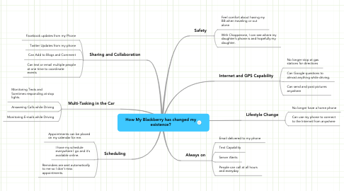 Mind Map: How My Blackberry has changed my existence?
