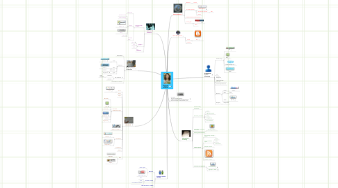 Mind Map: Chan Sook- Learner ePortfolio