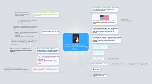 Mind Map: Por qué la Hegemonica americana difiere del imperio británico