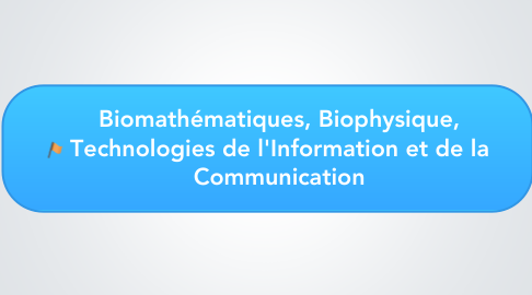 Mind Map: Biomathématiques, Biophysique, Technologies de l'Information et de la Communication