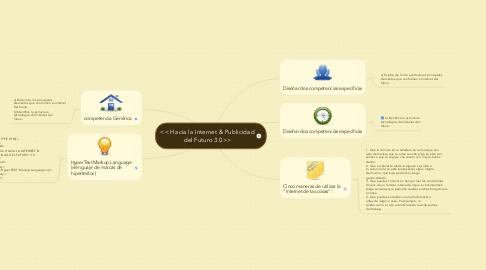 Mind Map: << Hacia la Internet & Publicidad del Futuro 3.0>>