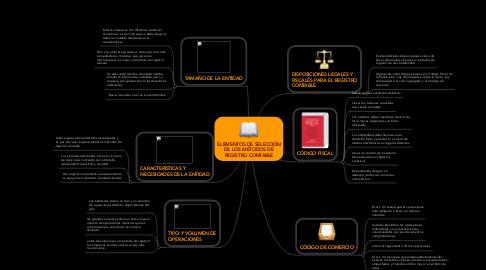Mind Map: ELEMENTOS DE SELECCIÓN DE LOS MÉTODOS DE REGISTRO CONTABLE