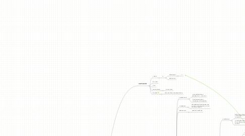 Mind Map: тетс