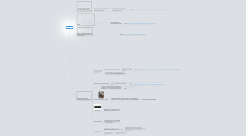 Mind Map: Комьютер