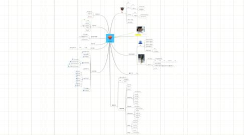 Mind Map: 프로젝트