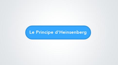 Mind Map: Le Principe d'Heinsenberg