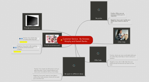 Mind Map: Customer Service   By Vanessa Murphy and Keziah Benko