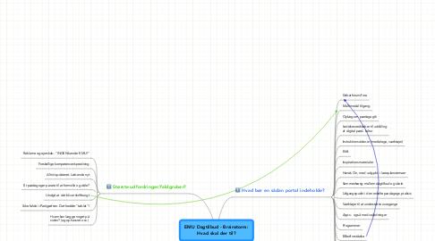 Mind Map: EMU Dagtilbud - Brainstorm: Hvad skal der til?
