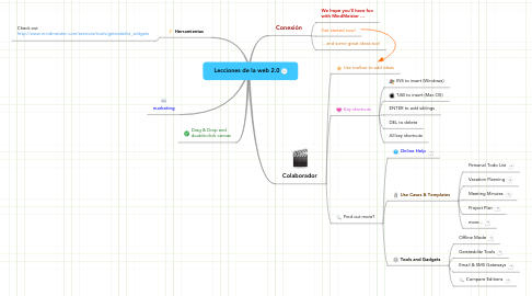 Mind Map: Lecciones de la web 2.0