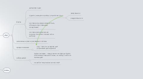 Mind Map: psycho-pass