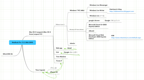 Mind Map: MacBook Pro 13.3 (Mid 2009)