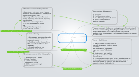 Mind Map: Laughter Out Of Place introduction and chapter 1: Research Methods