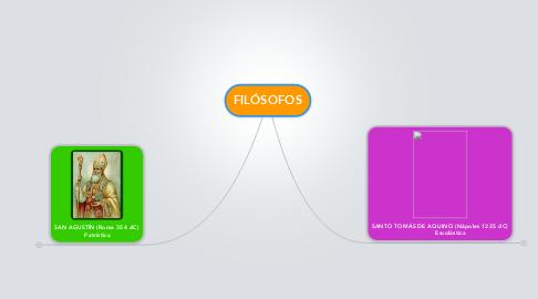Mind Map: FILÓSOFOS