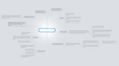 """Mind Map: Chapter One: Laughter """"Out of Place"""""""