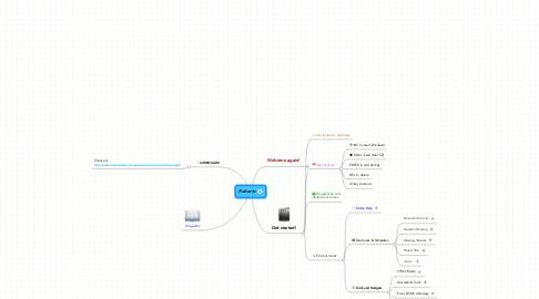Mind Map: Roberto