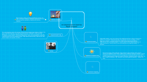 Mind Map: как формировался характер Юрия Гагарина